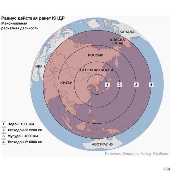 Радиус действия ракет КНДР