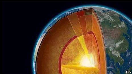 Ilustración de las capas de la Tierra