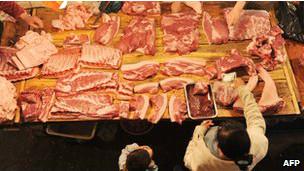 Carne vendida en China
