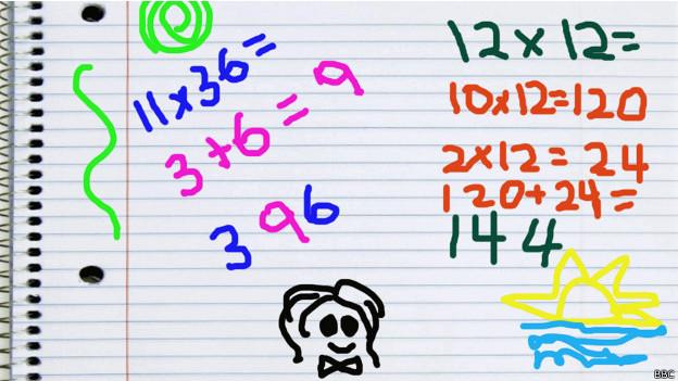 Cuaderno con multiplicaciones