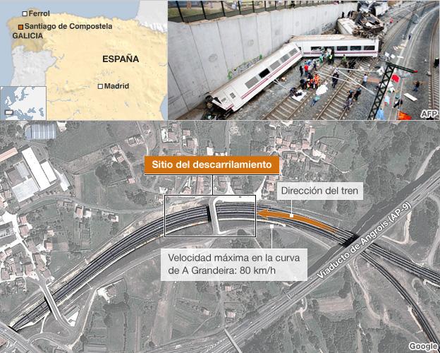 Accidente en Galicia