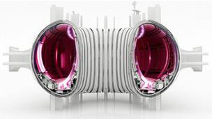 ¿Se hará realidad el sueño de la fusión nuclear?