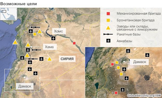 Вероятные цели в Сирии
