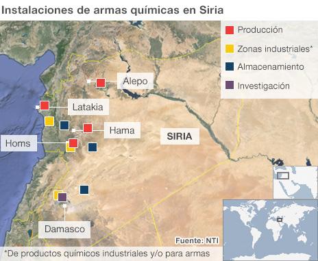Gráfico sobre instalaciones de armas químicas en Siria