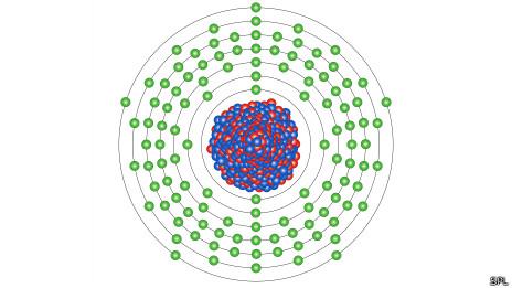 Diagrama del núcleo del ununpetio o elemento 115.