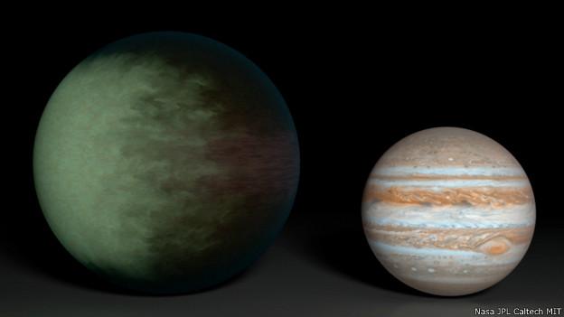 Planetas Kepler 7b y Júpiter