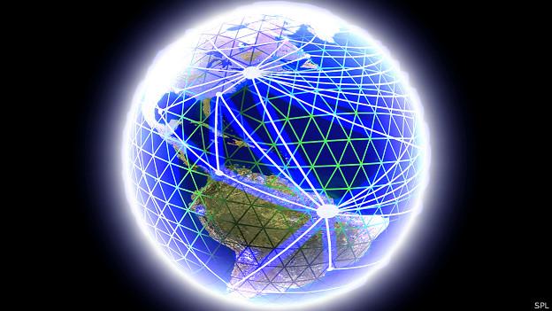 लोग भविष्य कनेक्टेड, संचार, तकनीक