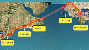 Ruta del tren de Marmaray