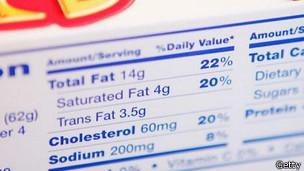 Etiqueta de ingredientes