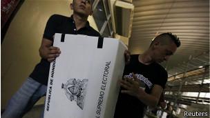 Elecciones en Honduras