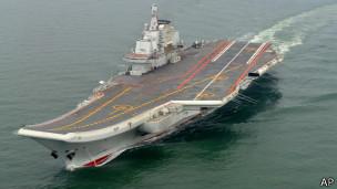 Tàu sân bay của Trung Quốc