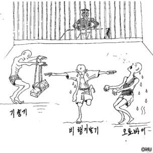 Tortura en Corea del Norte