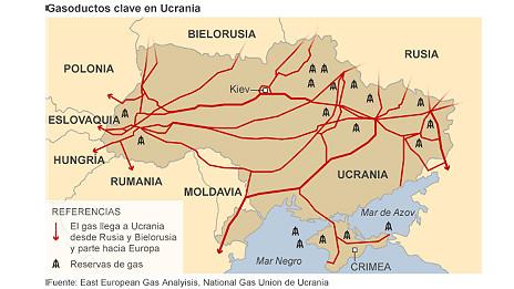 Mapa gasoductos en Ucrania