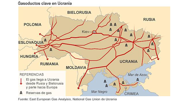 Gasoductos clave en Ucrania