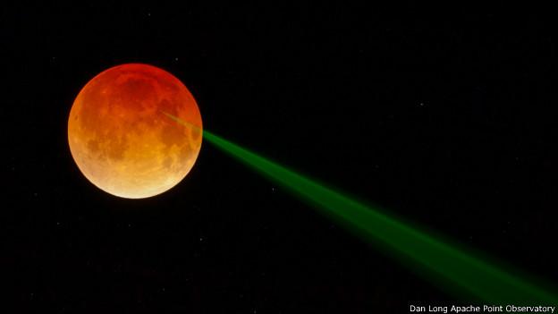 Luna roja con rayo verde