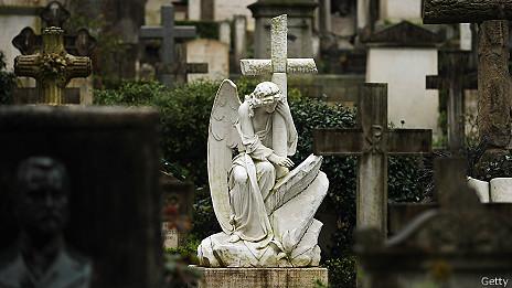 Cementerio No Católico