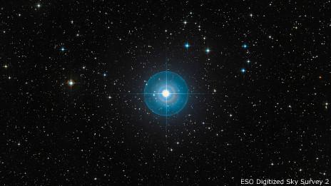 Estrella Beta Pictoris