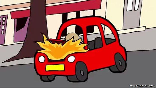 Dibujo de coche incendiado