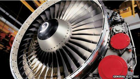 General Electiric, motor de avión