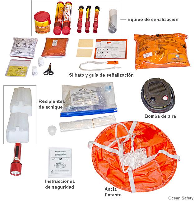 Un pack de emergencia de 24 horas