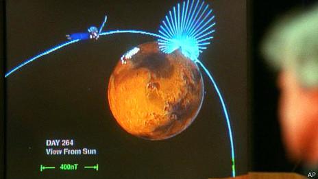Satélite de clima em Marte (AP)