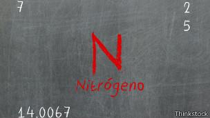 Nitrógeno símbolo