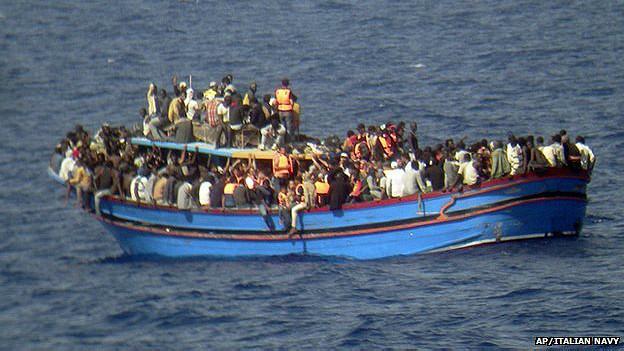 Bote con inmigrantes