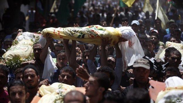 Funeral por muertos en Jan Yunis