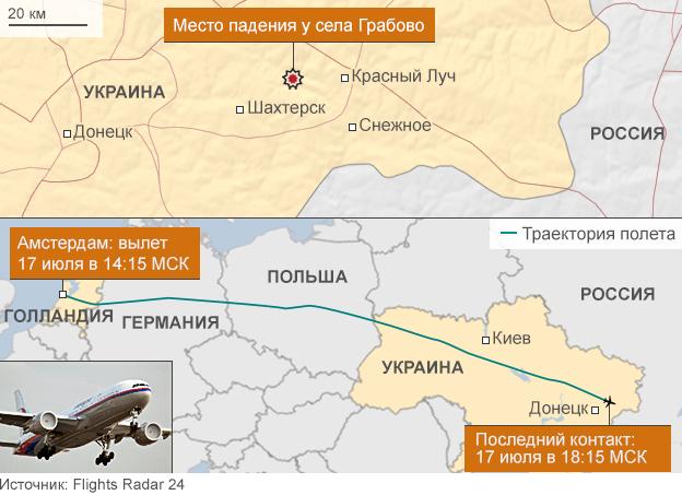 """США: """"Украина не имеет возможности в регионе - не говоря уже о мотивации - сбить самолет"""" - Цензор.НЕТ 8048"""
