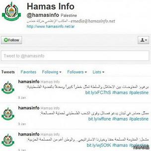 Hamas en Twitter