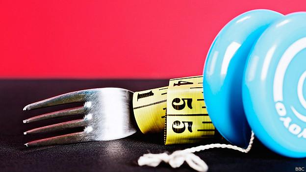 Tenedor, metro y pesa