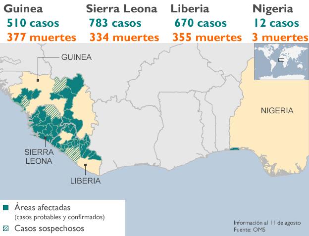 Casos de ébola