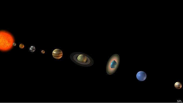 Расстояния между планетами Солнечной системы