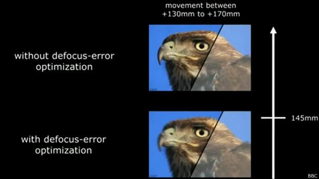 Ajuste de focalización