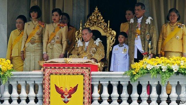 Monarquía tailandesa