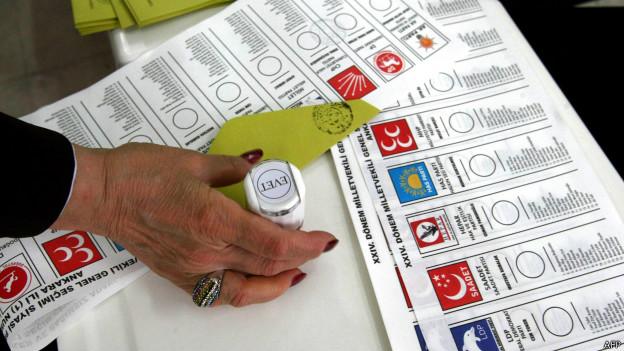 Fitch: Erken seçim ekonomide belirsizlikleri artırıyor