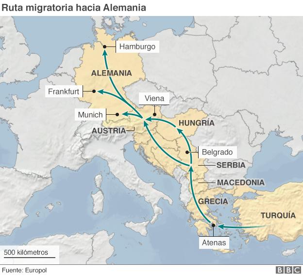 Ruta migratoria